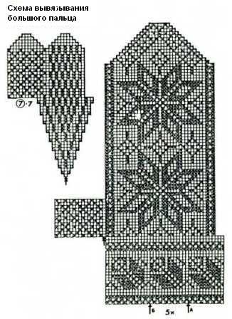 Схема вязания варежки с